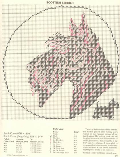 Схема для вышивки крестом скотчи