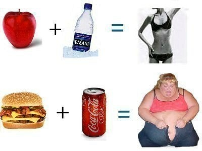 Смешные диеты