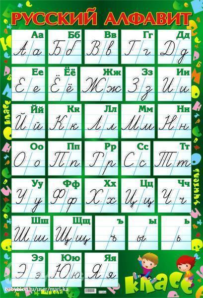 Как правильно писать письмо на английском языке образец - a561