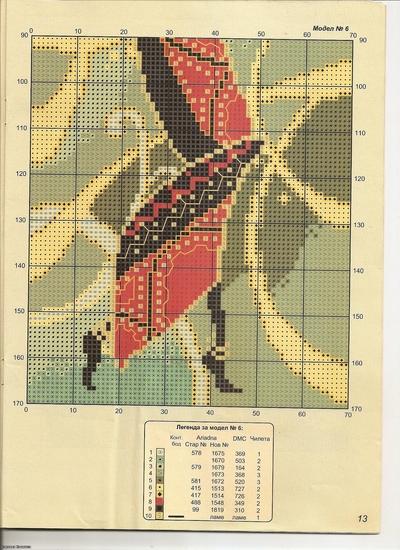 Схемы вышивки «африка» - Вышивка крестом 39