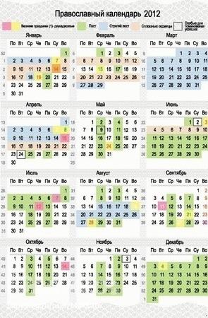 БУЧ диета меню по дням на неделю и месяц отзывы