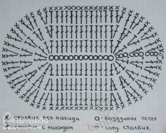 схема для основания пинетки,
