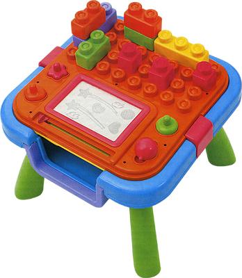 игрушки развивающие для детей 1 года: