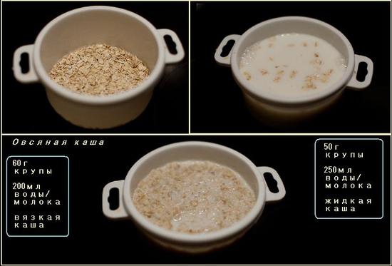 как сварить рисовую кашу на молоке пропорции