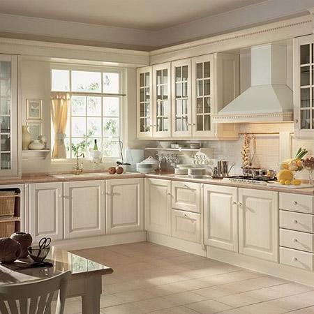 кухни в стиле модерн купить