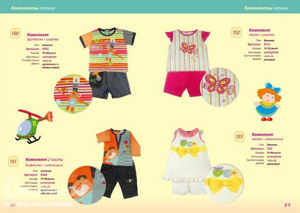 Детская Одежда Польша