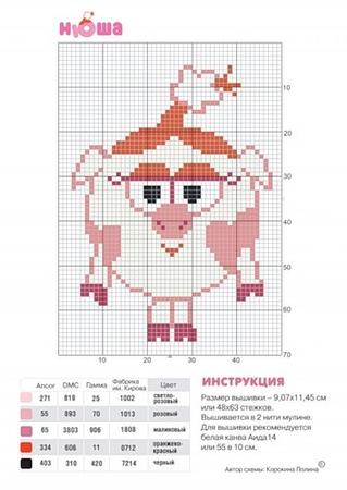 схемы для вышивания крестиком с цветами