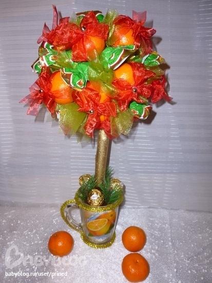 Мастер-класс конфетное дерево своими руками мастер класс 94