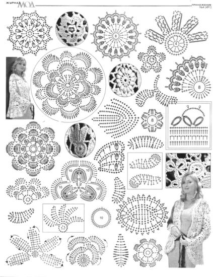 Схемы простых цветов