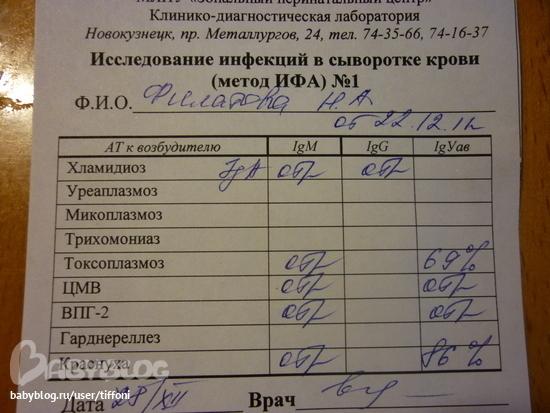 Анализы крови на паразитов инфекционная серология. Для пациентов на magicmama.ru