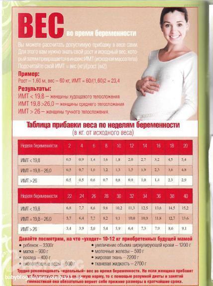 Как увеличить вес ребенка при беременности